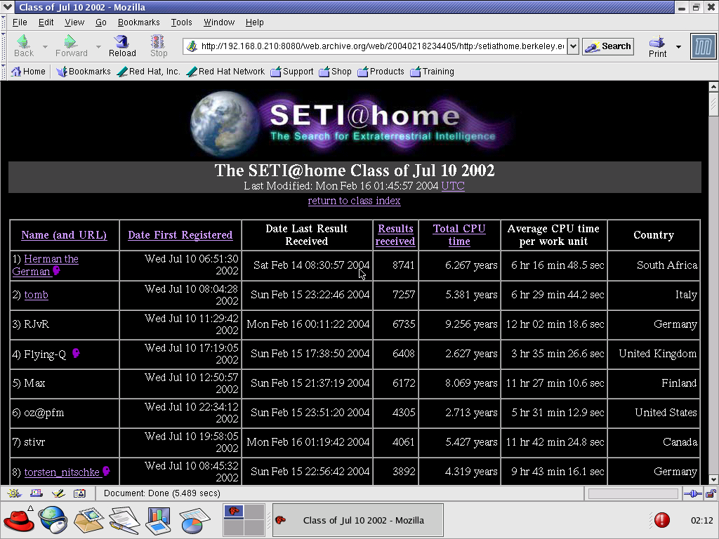 Red Hat 8.0 with Mozilla Suite 1.0 displaying a page from Seti@Home archived at February 18, 2004 at 23:44:05